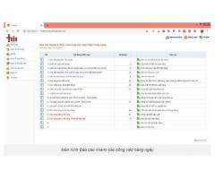 Nghiệm thu dự án phần mềm Quản lý sản xuất công ty Thiên Minh