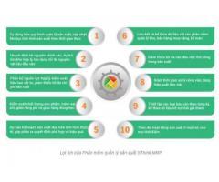 Phần mềm quản lý sản xuất hiệu quả – STHINK MRP